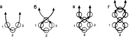 Схема плетения «скрещивание нитей»