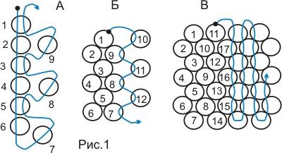 Схема плетения «мозаика»