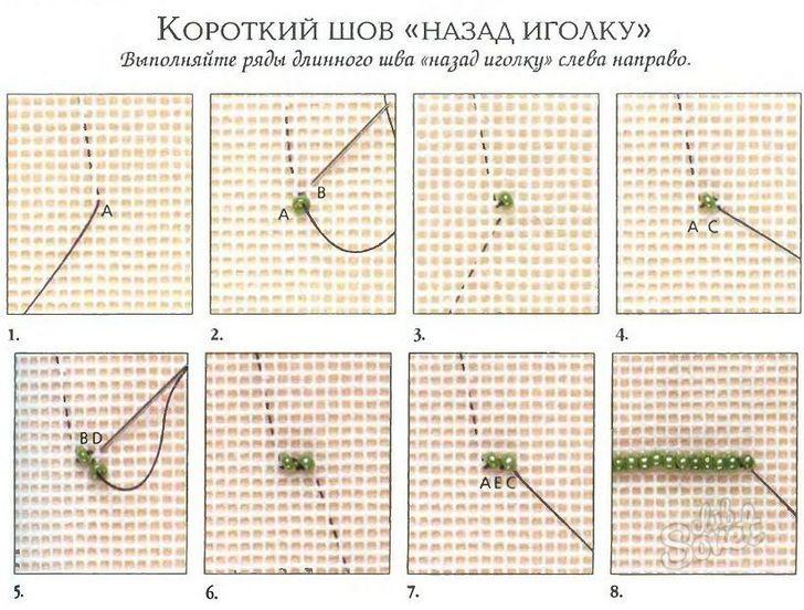 Схема вышивки швом «назад иголка»